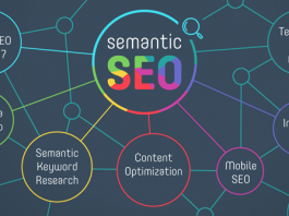Important Parts of SEO
